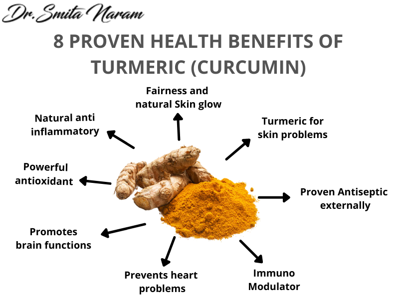 8 PROVEN HEALTH BENEFITS OF TURMERIC (CURCUMIN)
